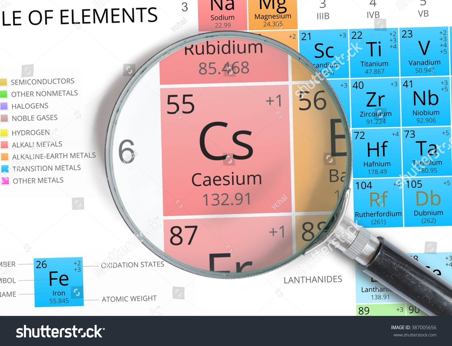 Caesium symbol cs element periodic table stock photo 387005656 caesium symbol cs element of the periodic table zoomed with magnifying glass urtaz Gallery