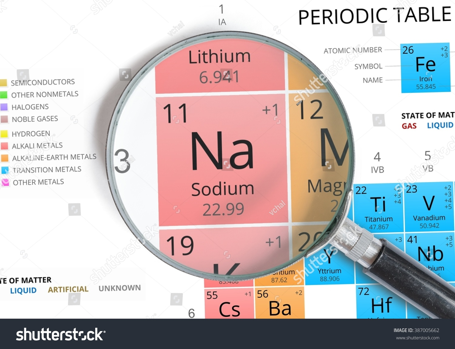 Royalty free sodium symbol na element of the 387005662 stock sodium symbol na element of the periodic table zoomed with magnifying glass 387005662 urtaz Gallery