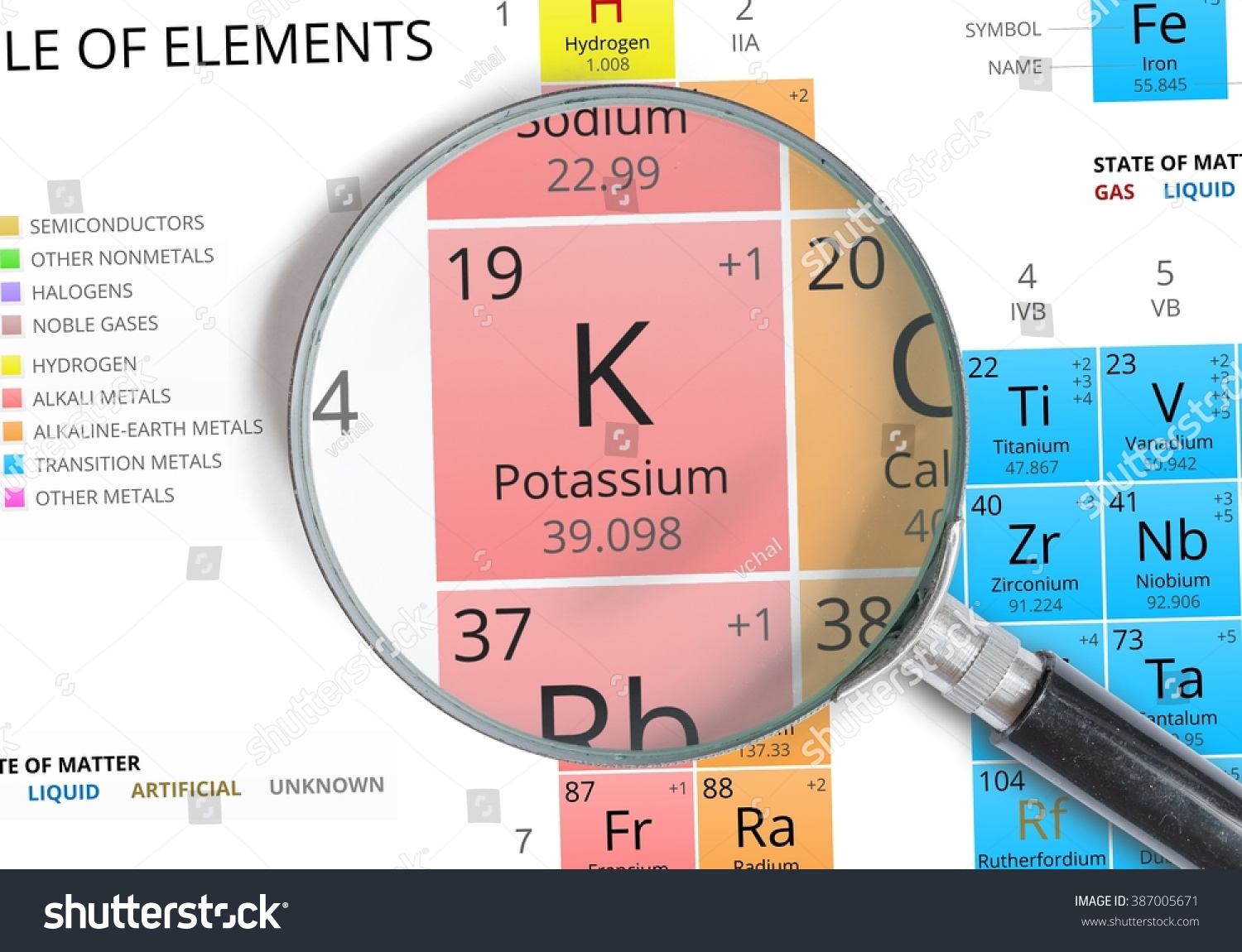 Potassium Symbol K Element Periodic Table Stock Photo Edit Now