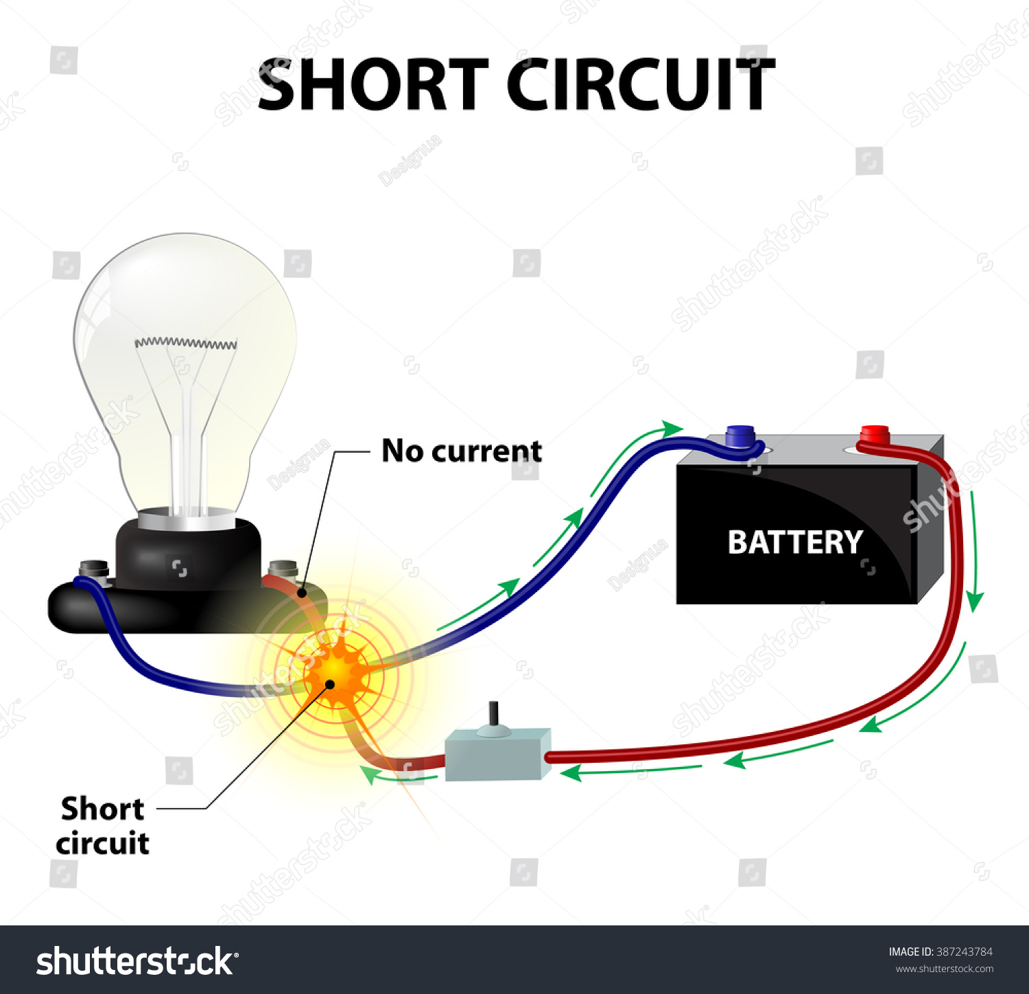 short circuit wiring diagram wiring library. Black Bedroom Furniture Sets. Home Design Ideas