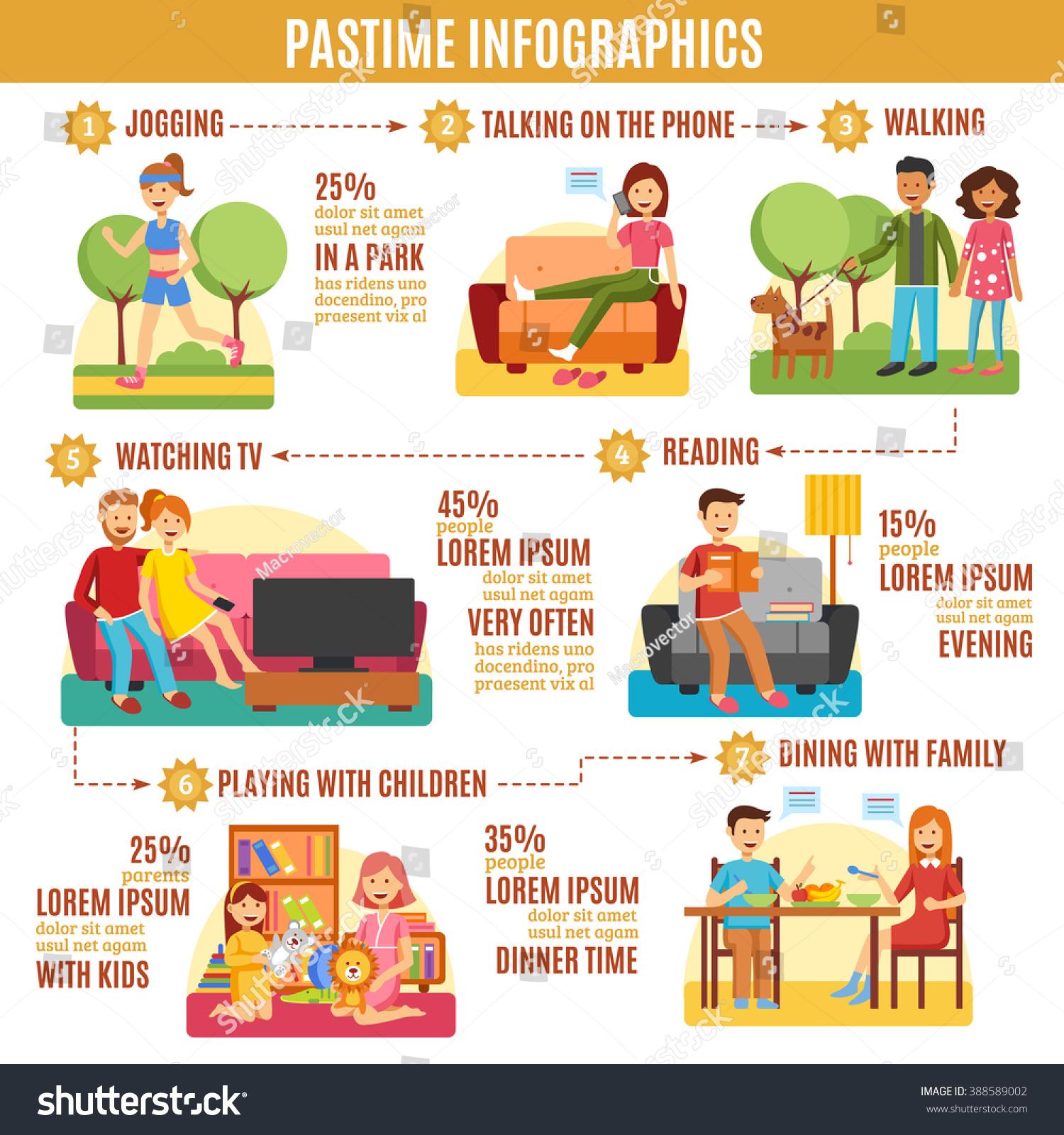 6 Basic Business Activities