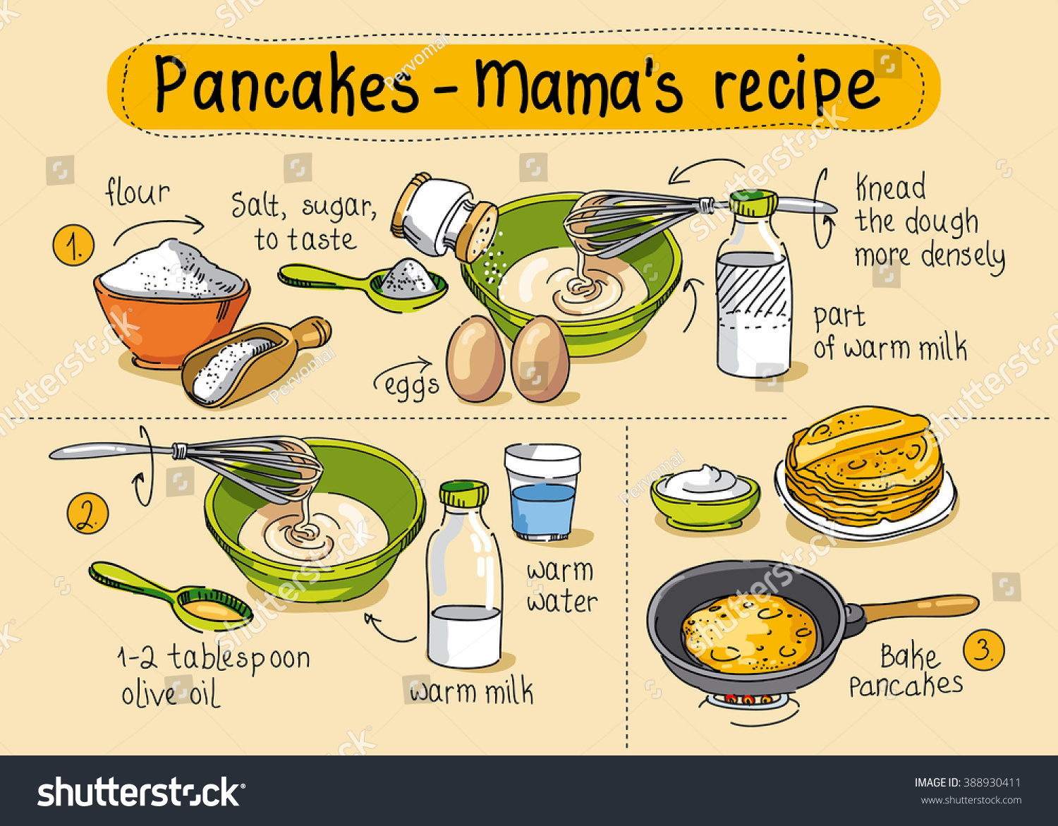 Recipe Homemade Pancakes Step By Step Stock Vector (Royalty