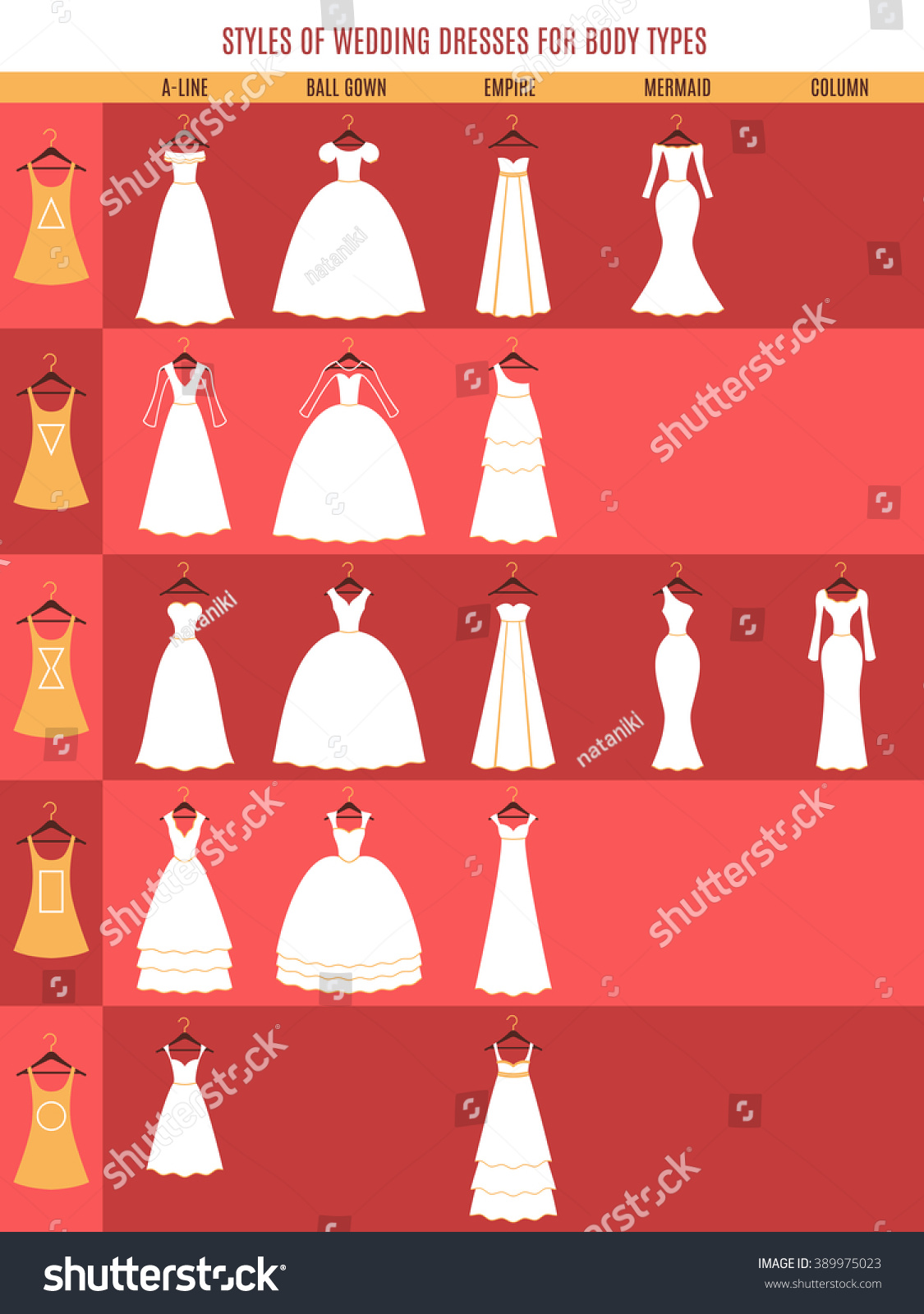 Styles Of Wedding Dresses A Line Ball Gown Empire Mermaid