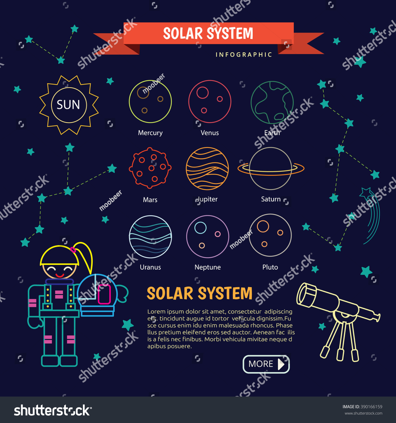 Universe Kids Solar System Planets Comparison Stock Vector Royalty Phases Of The Moon Diagram For Sun And Galaxies Classification
