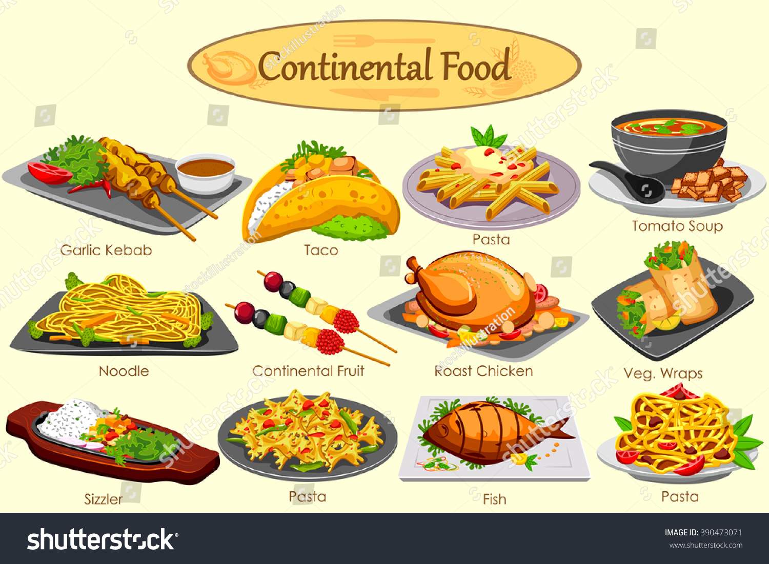 continental food Continental foods, new delhi, india 2k likes as your cooking partner, we go to great lengths to bring flavour home to you, your kitchen and your.