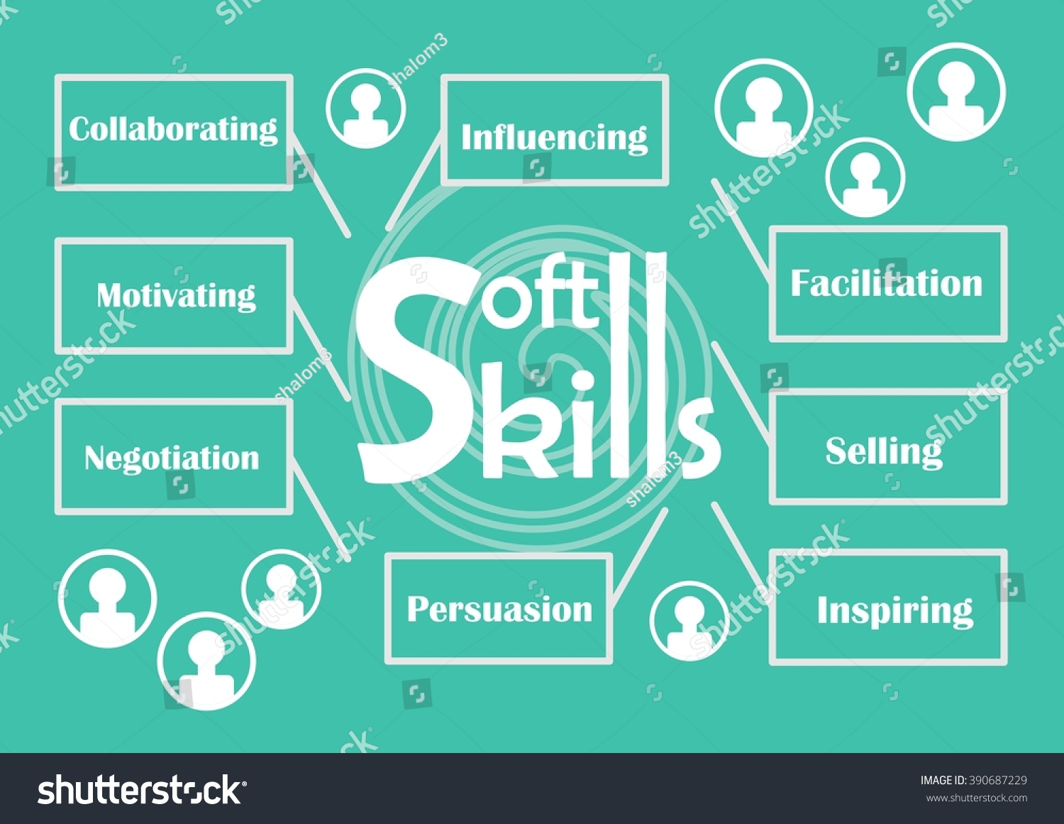 soft skills theme labels influencing facilitation stock vector soft skills theme labels influencing facilitation selling inspiring persuasion