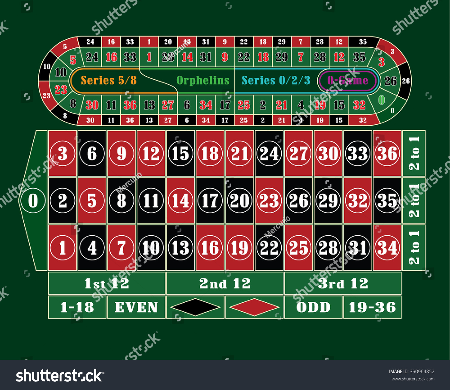 Traditional european roulette table vector illustration stock vector - Traditional European Roulette Table Vector Illustration