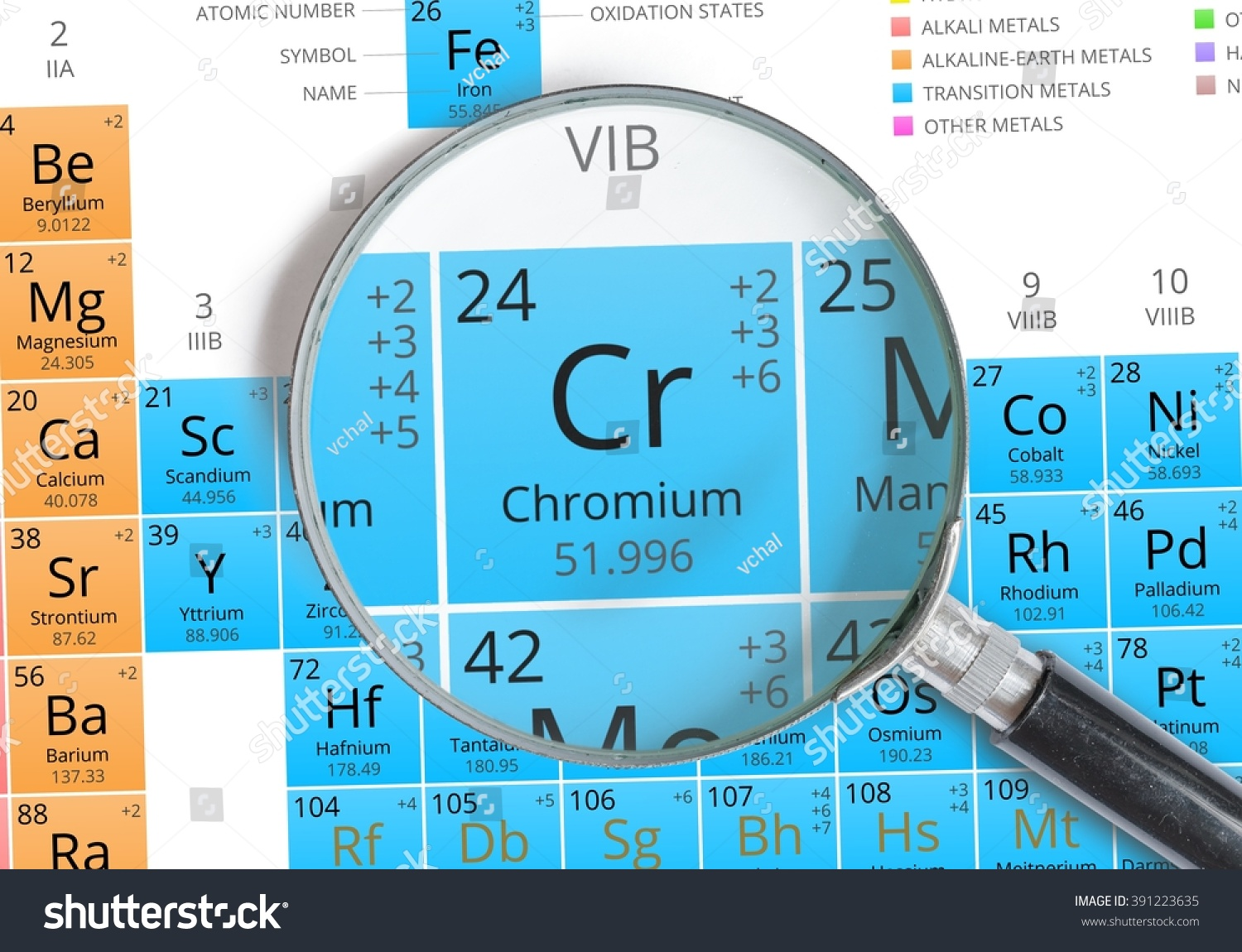 Chromium symbol cr element periodic table stock photo 391223635 chromium symbol cr element of the periodic table zoomed with magnifying glass buycottarizona