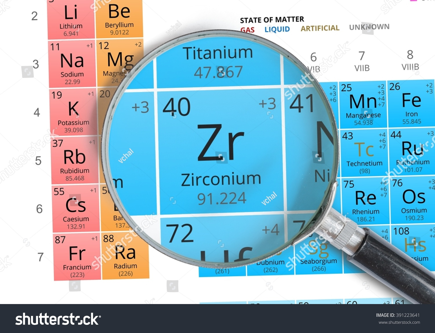 Zirconium symbol zr element periodic table stock photo 391223641 zirconium symbol zr element of the periodic table zoomed with magnifying glass urtaz Image collections