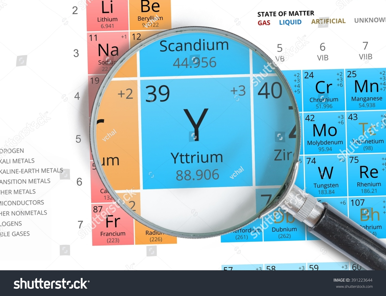Yttrium symbol y element periodic table stock photo royalty free yttrium symbol y element of the periodic table zoomed with magnifying glass urtaz Image collections