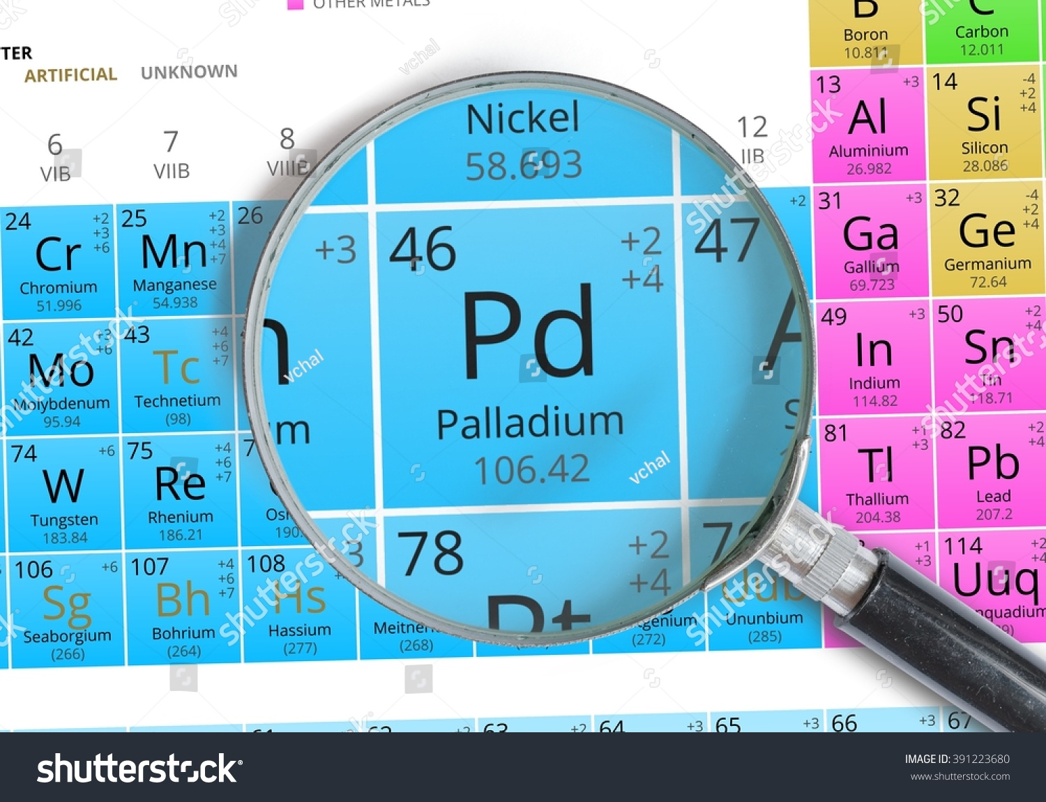 Palladium symbol pd element periodic table stock photo royalty free palladium symbol pd element of the periodic table zoomed with magnifying glass urtaz Images