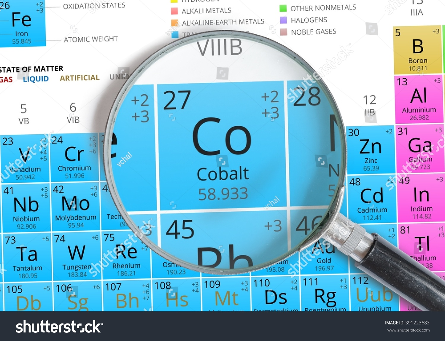 Cobalt symbol co element periodic table stock photo 391223683 cobalt symbol co element of the periodic table zoomed with magnifying glass urtaz Gallery