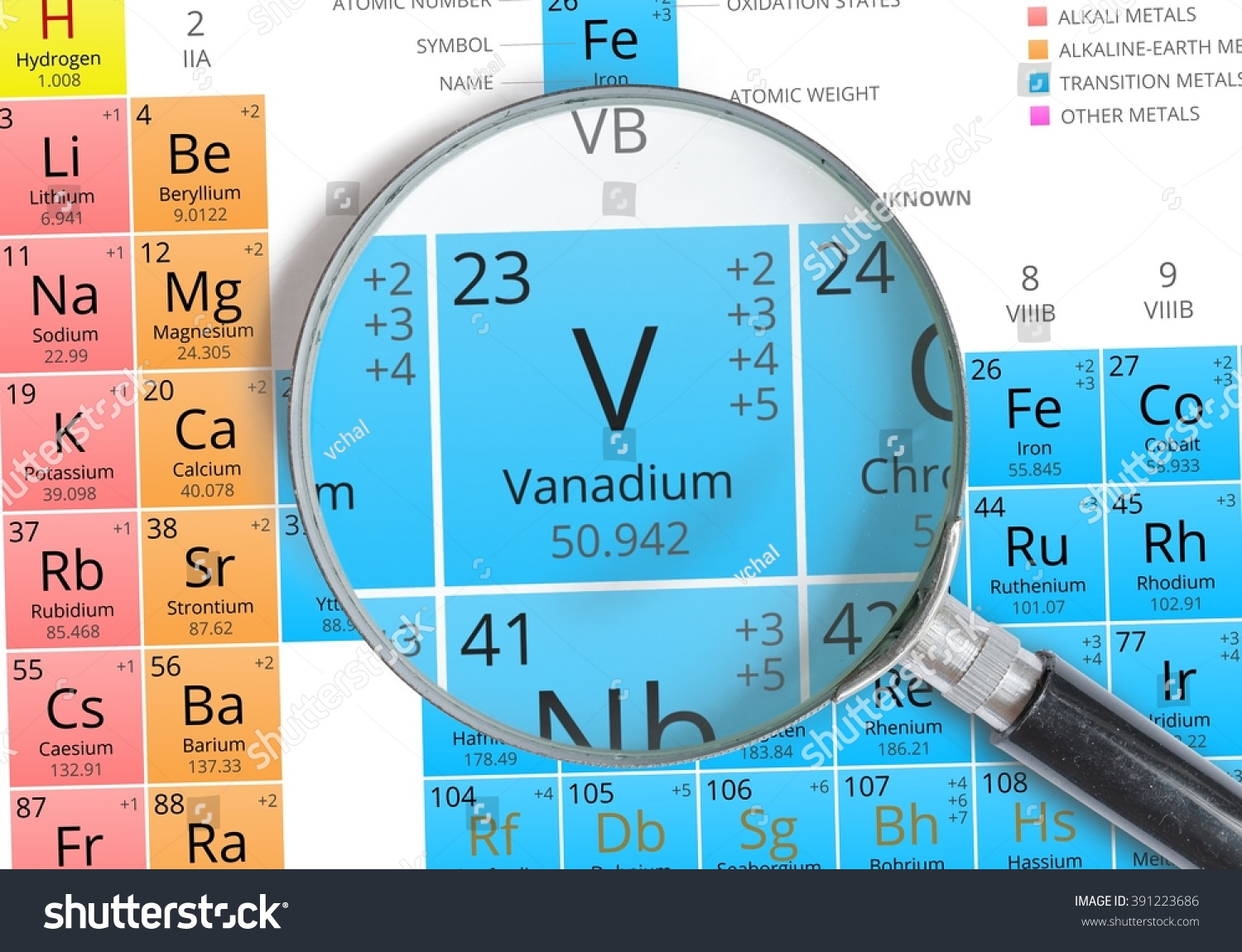 Vanadium symbol v element periodic table stock photo 391223686 vanadium symbol v element of the periodic table zoomed with magnifying glass gamestrikefo Gallery