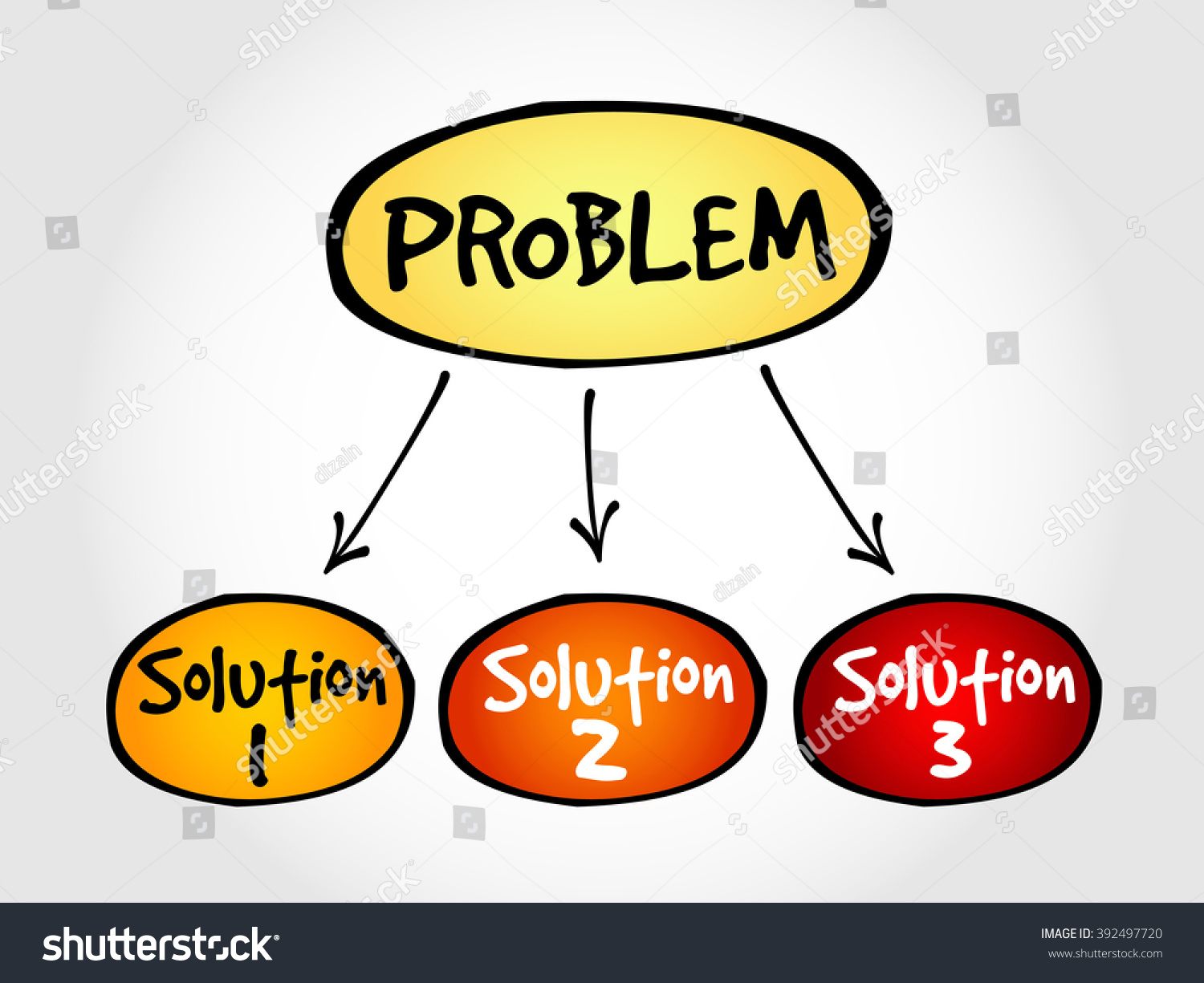 melcrum aiding problem solving Problem-solving therapy is thought to be an effective therapy approach because it helps people deal more effectively with the wide range of difficulties and stressful problems that occur in everyday living.