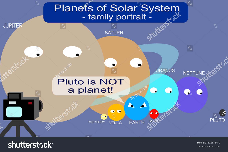 Pluto Not Planet Stock Illustration 392818459 Shutterstock