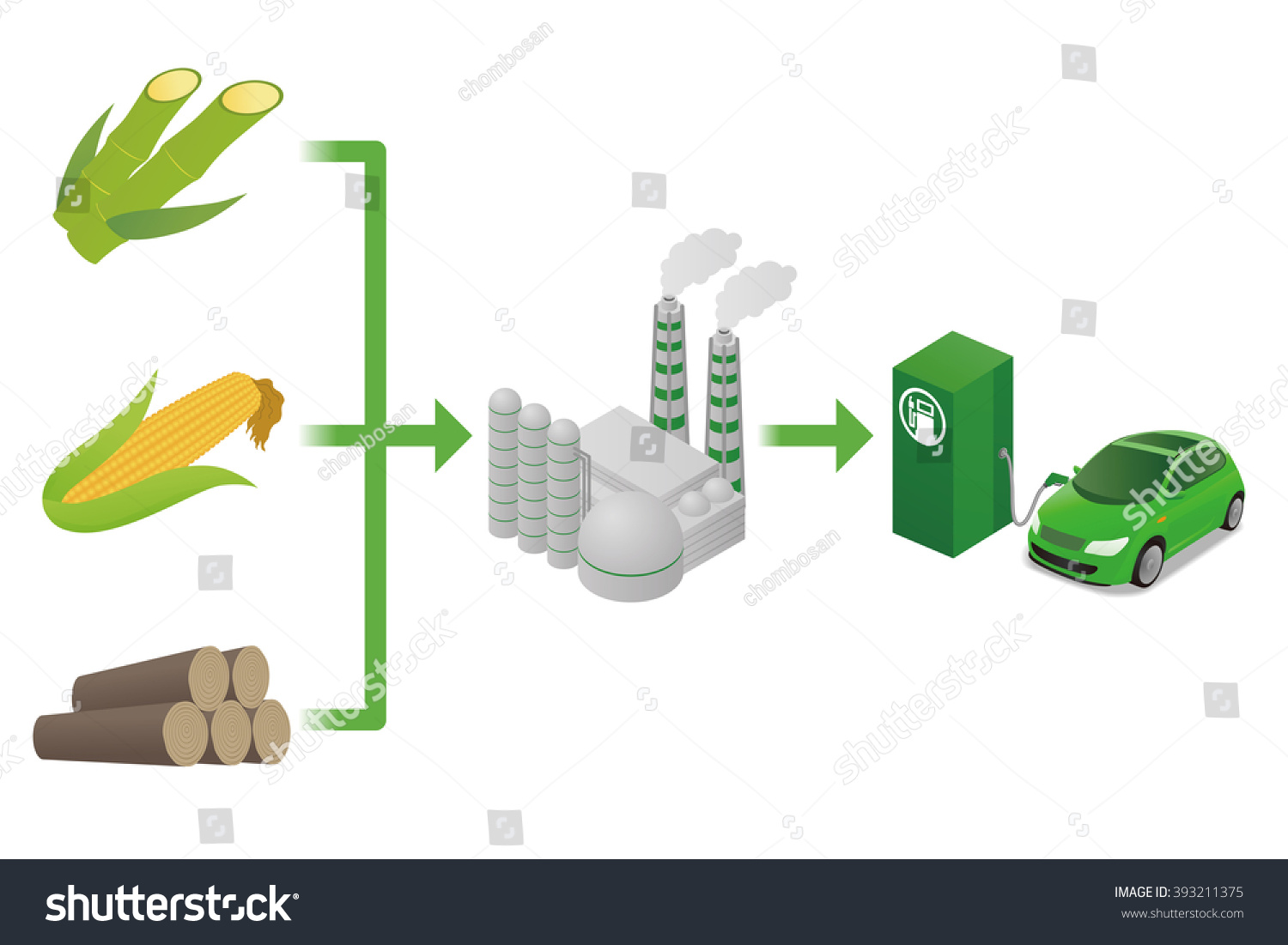 What Is Ethanol >> What Is Ethanol Made Of Tacu Sotechco Co