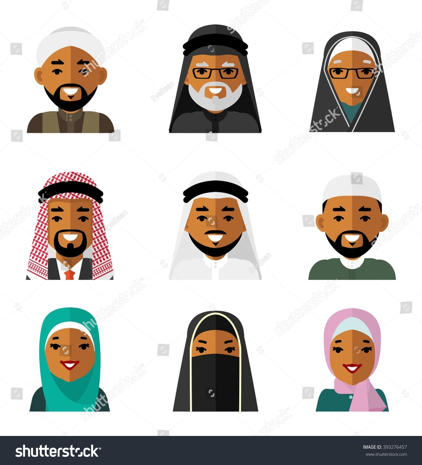 ethnic identity formation of arab muslim Difference between muslims and arabs  on the other hand are individuals that dwell or own the arabian or arab regions thus, they form a specific internationally.