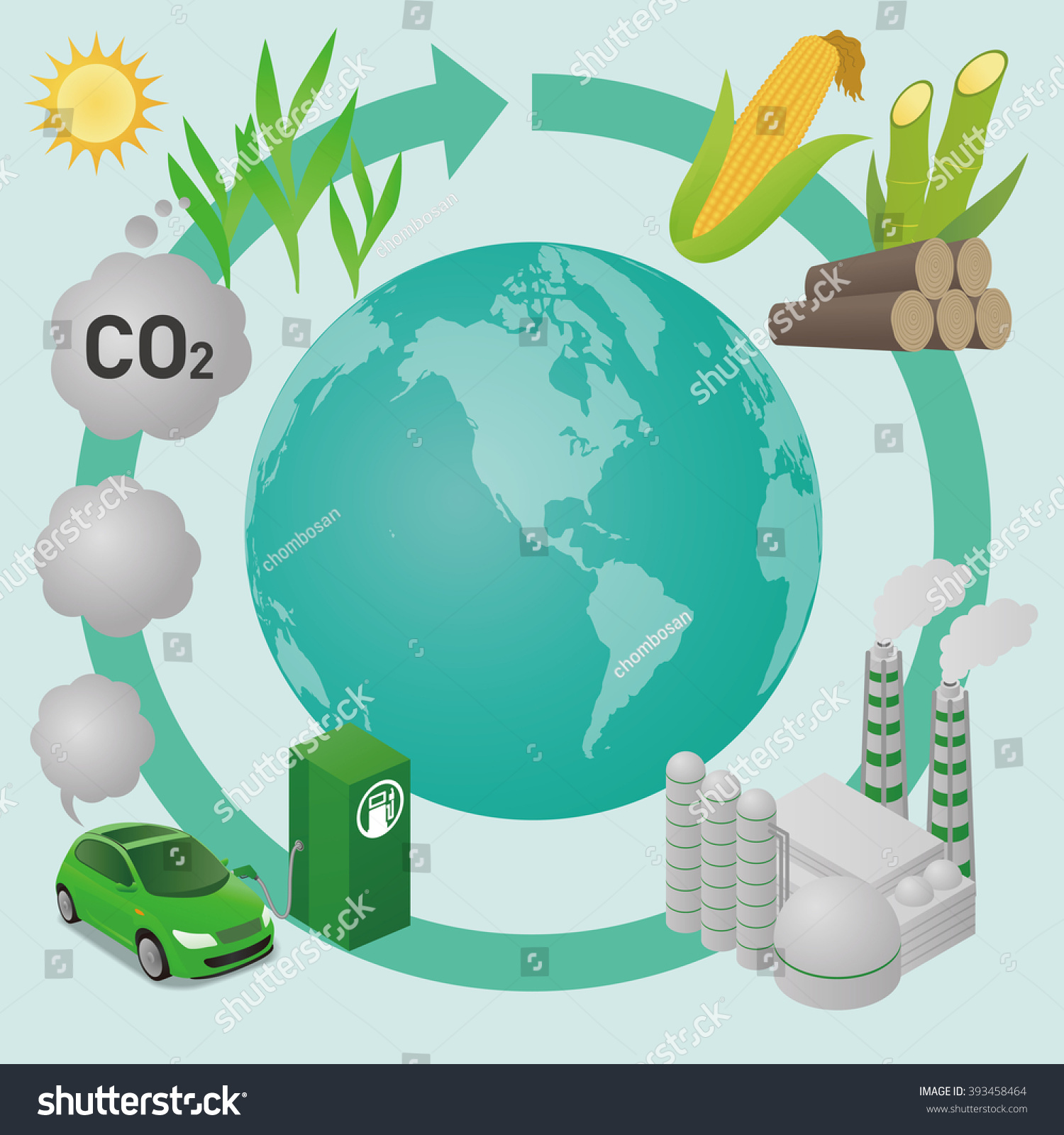 biofuel biomass ethanol life cycle earth stock vector