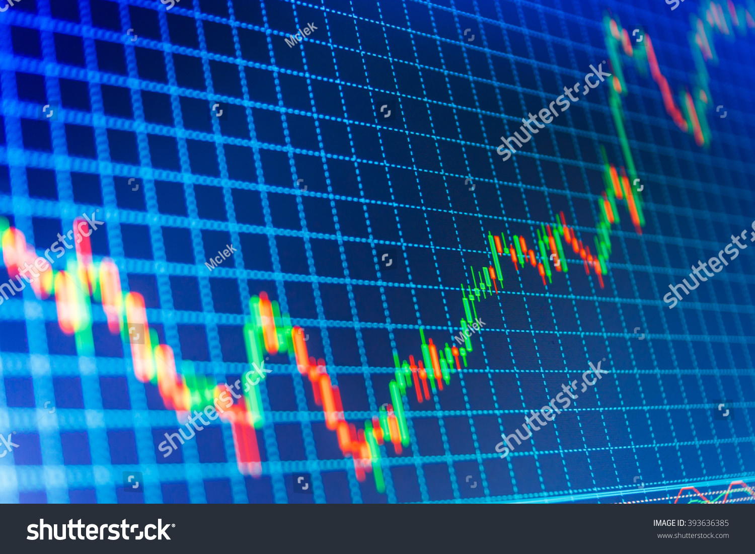 Finance analysis quotes