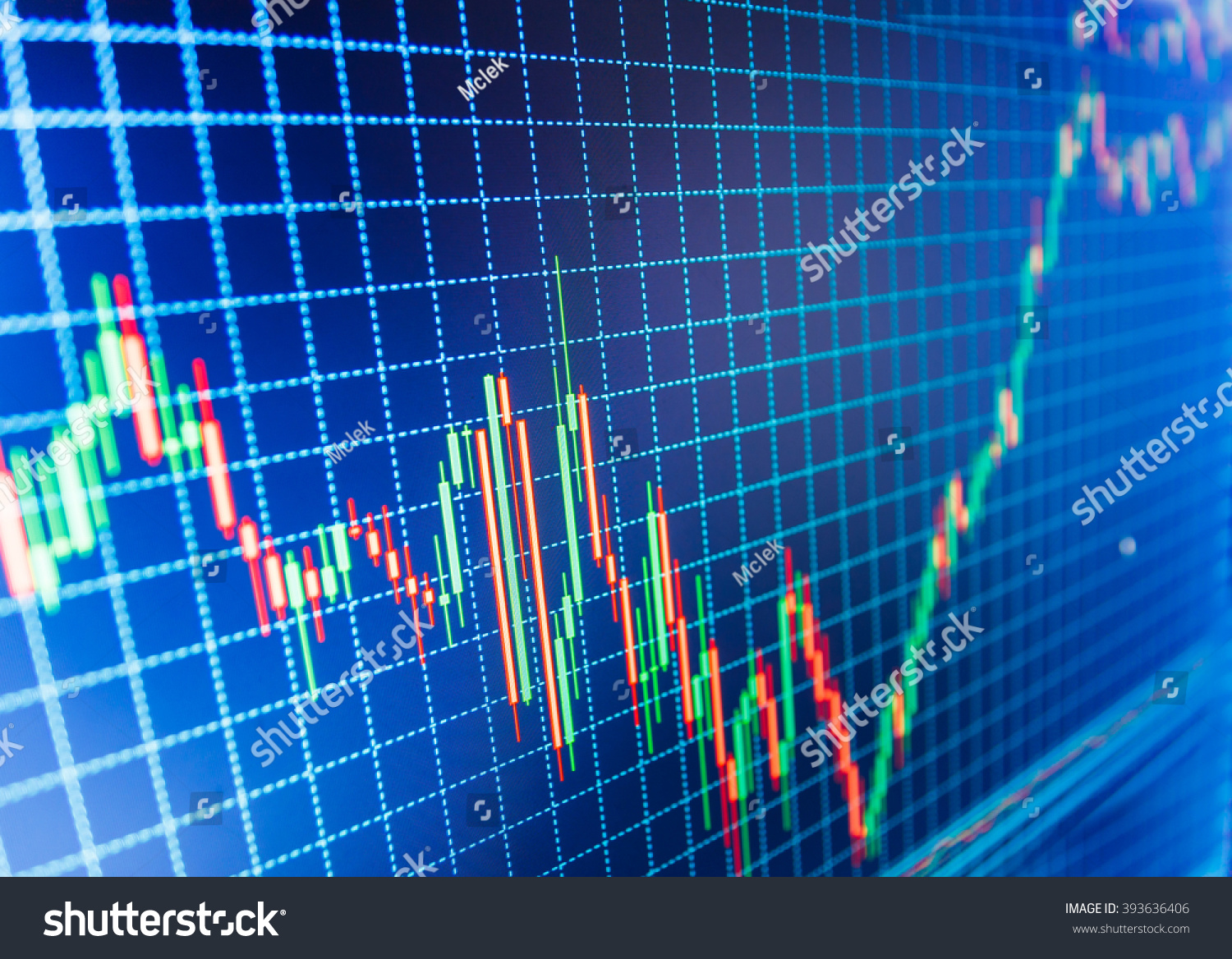 Forex Quotes Online Forex Data Share Price Quotes Stock Photo 393636406