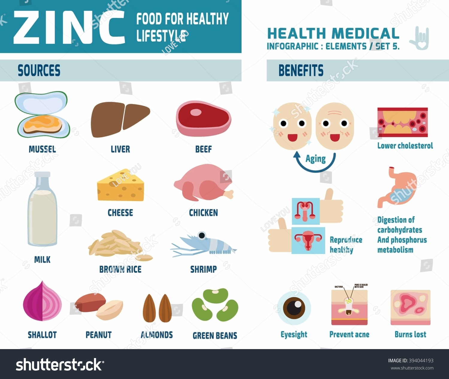 Zinc Infographic Elements Health Care Concept 394044193
