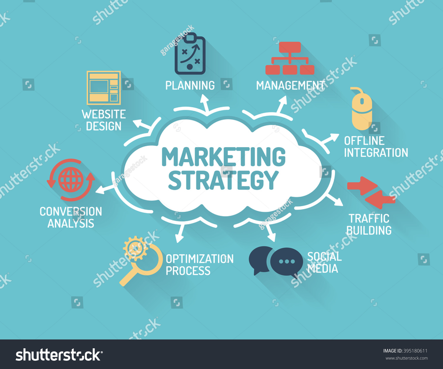 keywords marketing