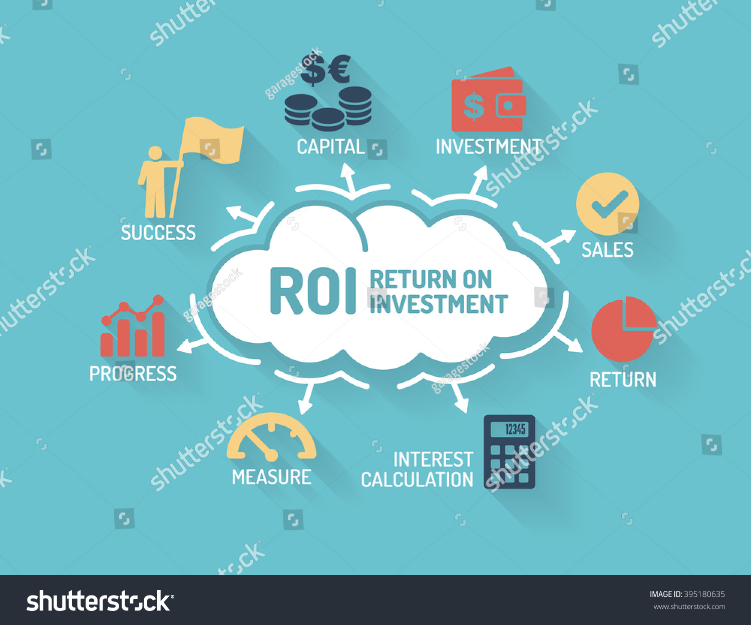 how to get 5 return on investment