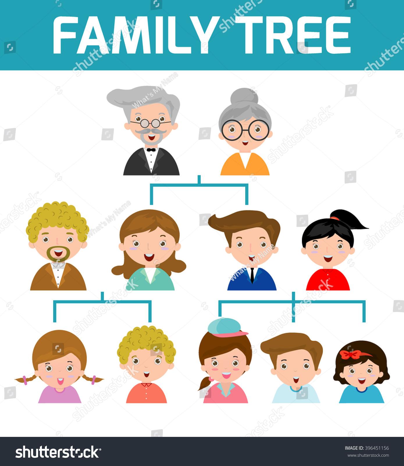 Family Tree Diagram Members On Genealogical Stock Vector 396451156 ...