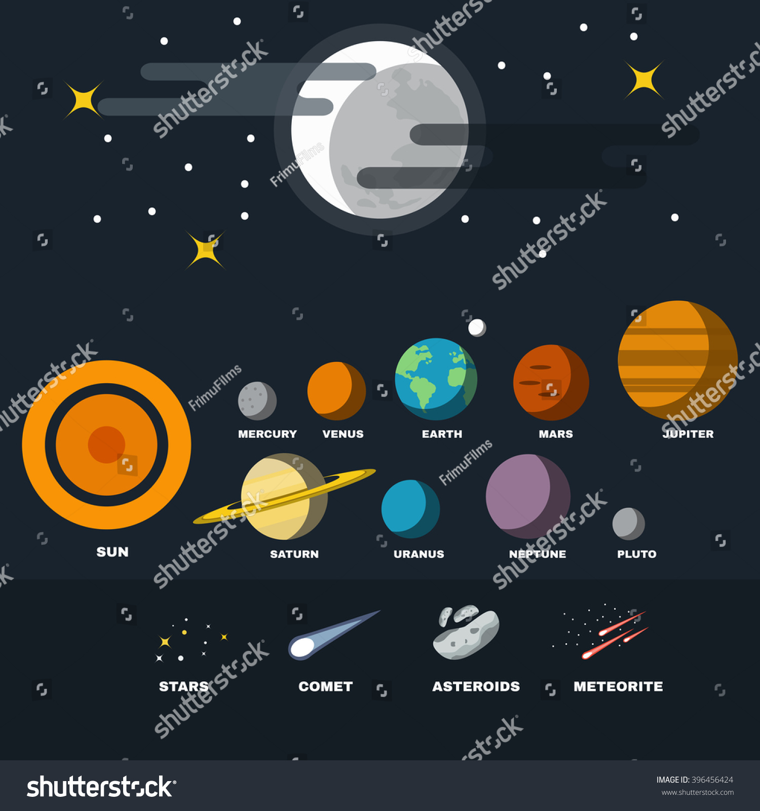 asteroids planets space astronomy galaxies - photo #23