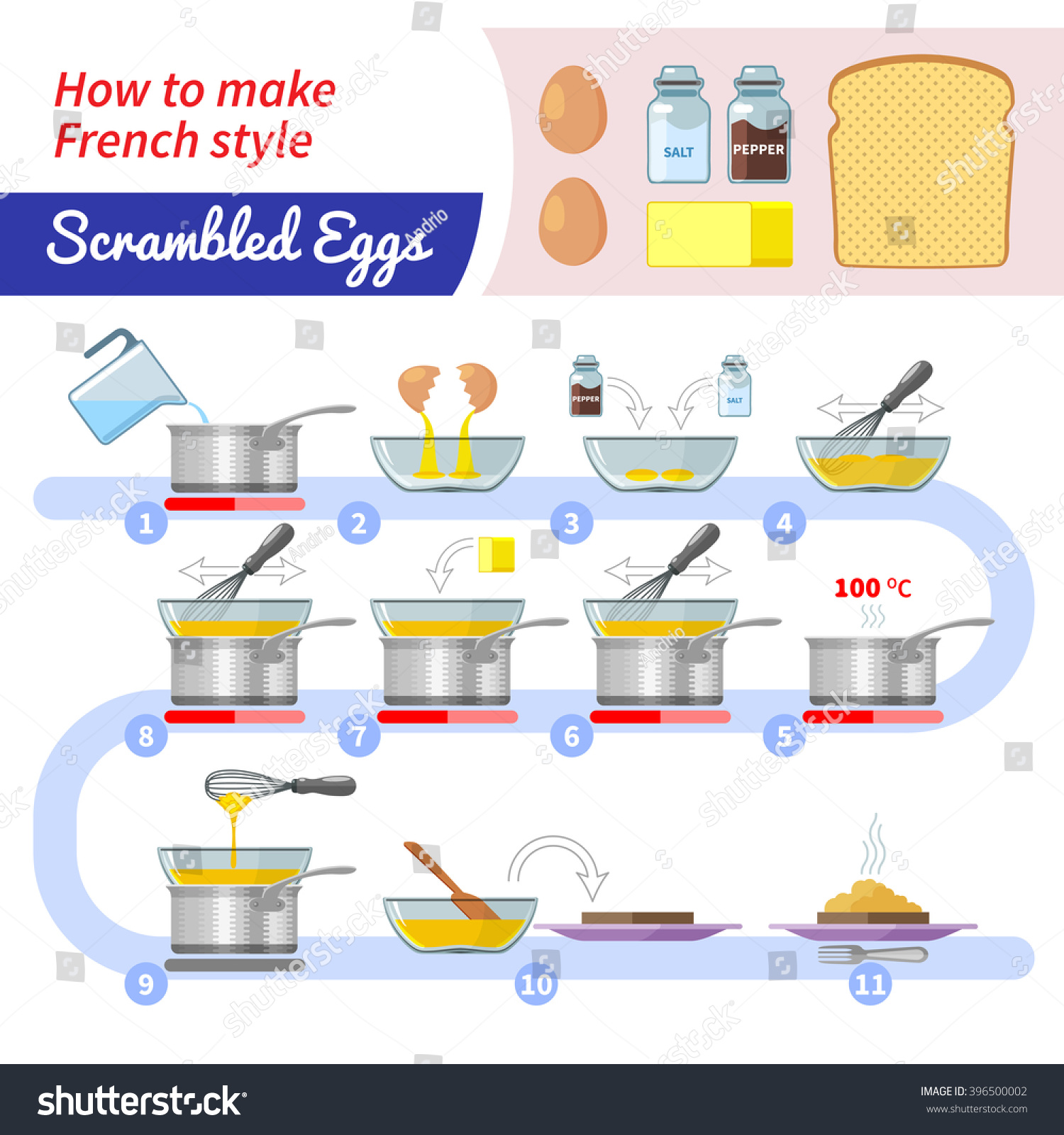 Cooking infographics step by step recipe stock vector for French style scrambled eggs