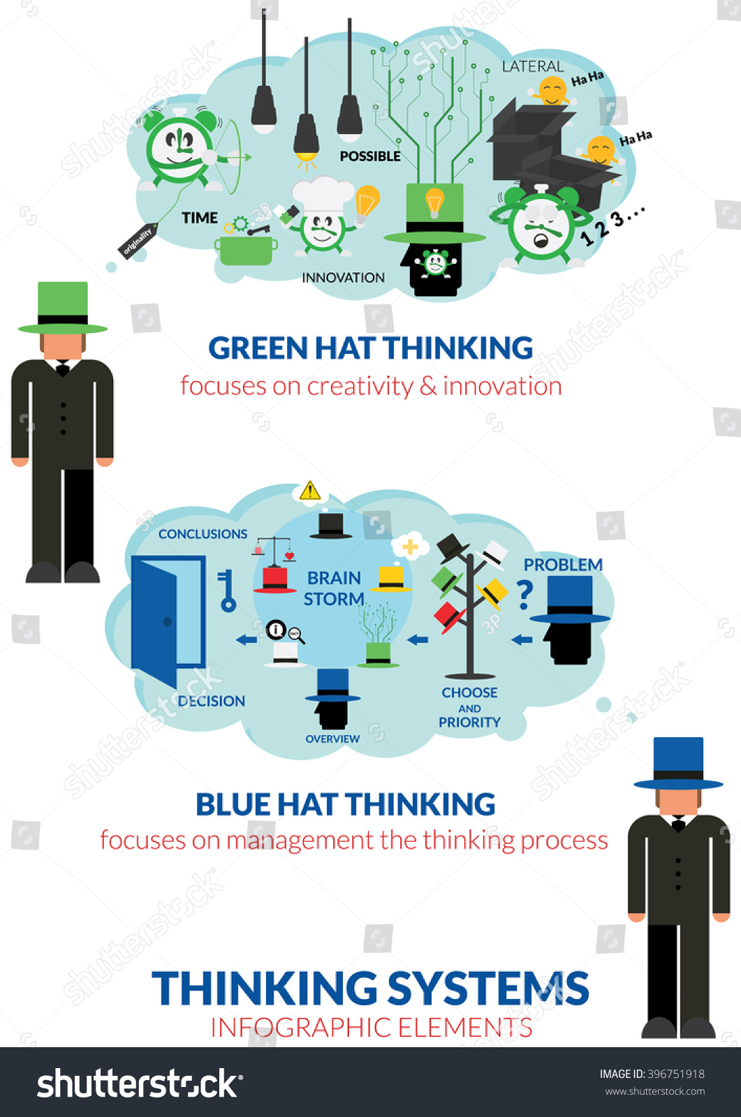 Green hat focus on creativity and innovation important by focusing on the  time to look for 02ece903827a