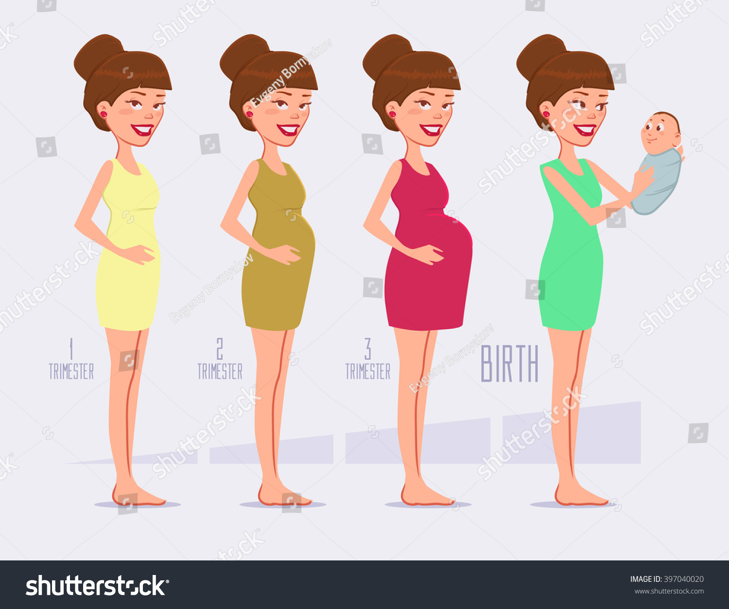 Pregnant Women Stages 13