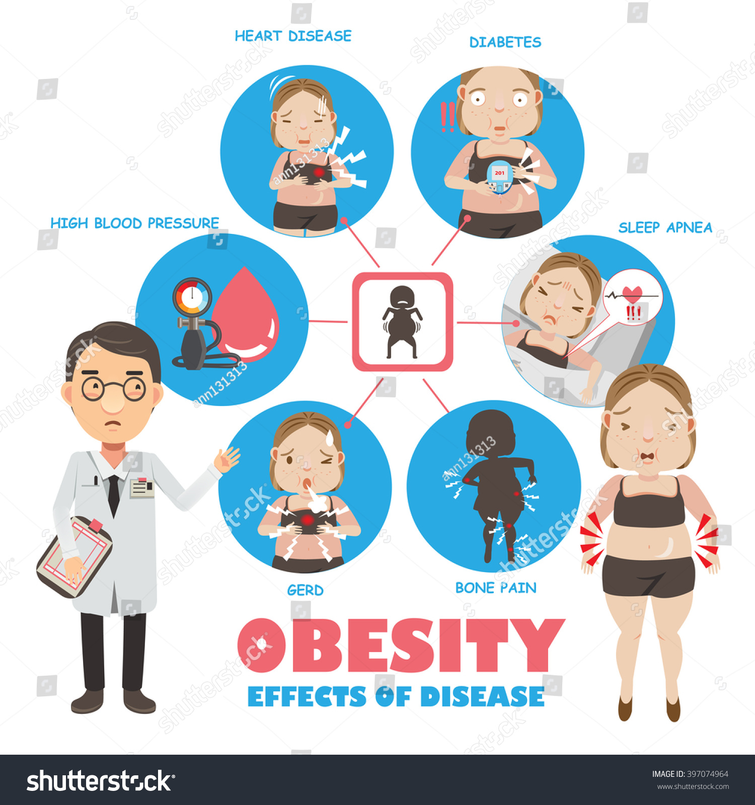 a dangerous problem obesity Each day, more children are finding themselves at risk for childhood obesity explore different treatment options for childhood and adolescent obesity.