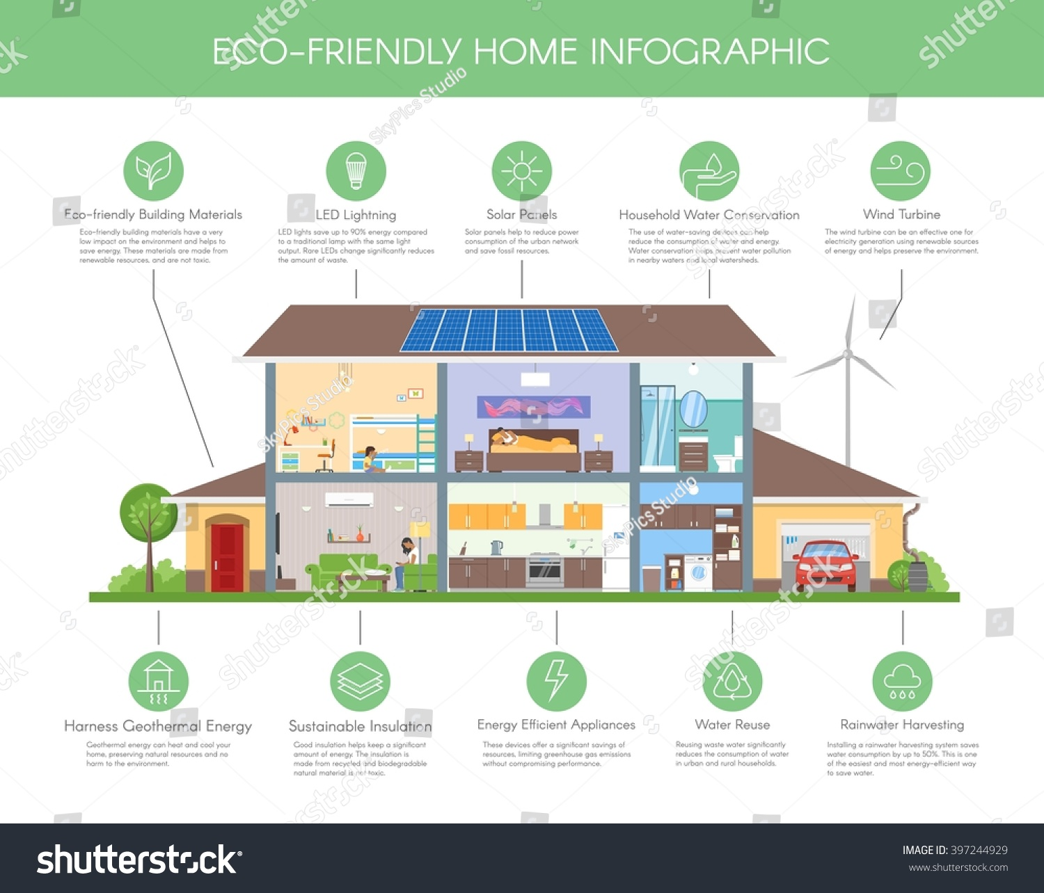Eco friendly home infographic concept vector illustration for Eco friendly beach house designs