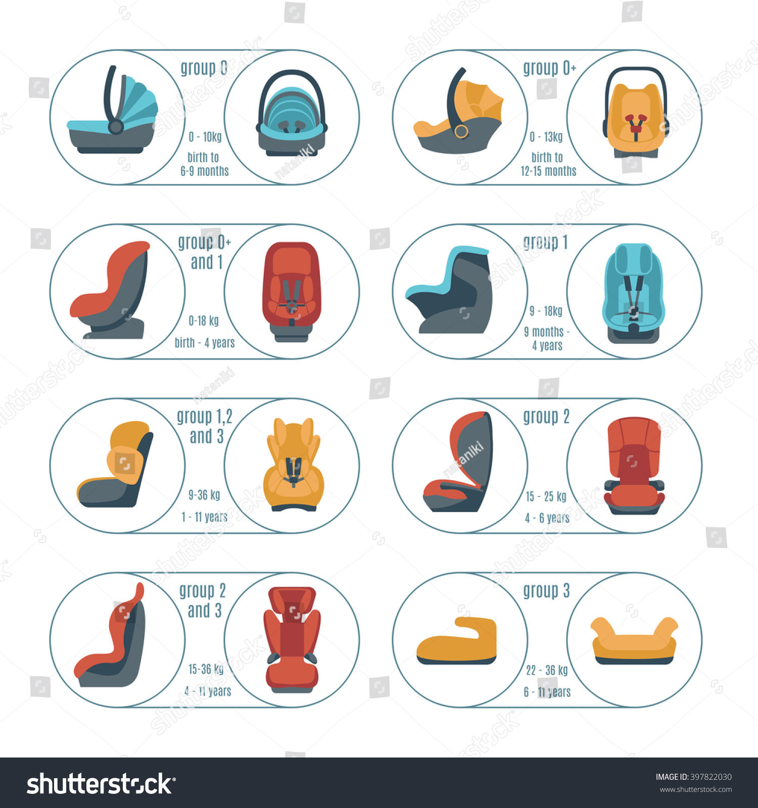child car seats icons set different stock vector 397822030 shutterstock. Black Bedroom Furniture Sets. Home Design Ideas