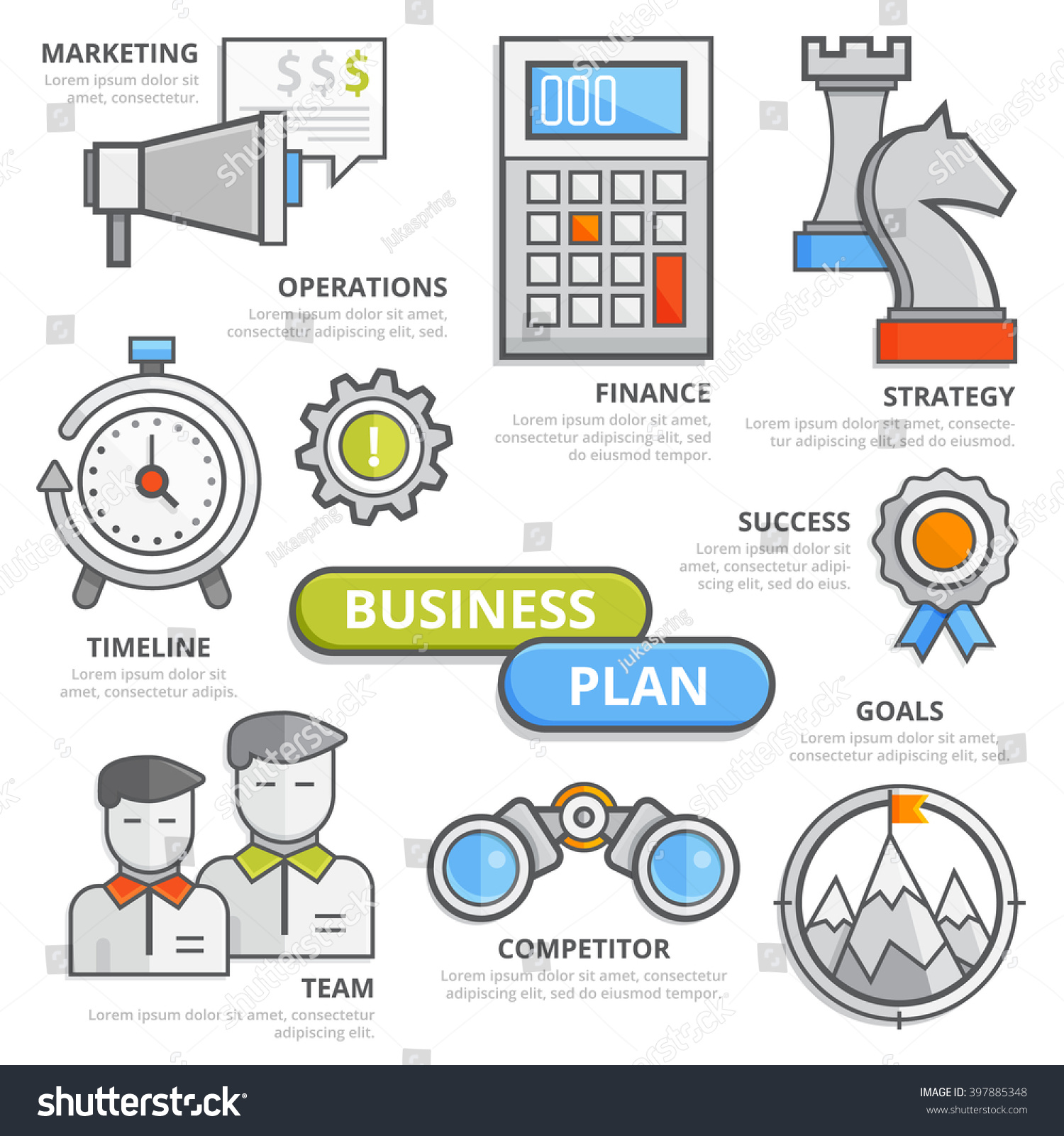Flat Line Business Plan Concept, Marketing, Operations