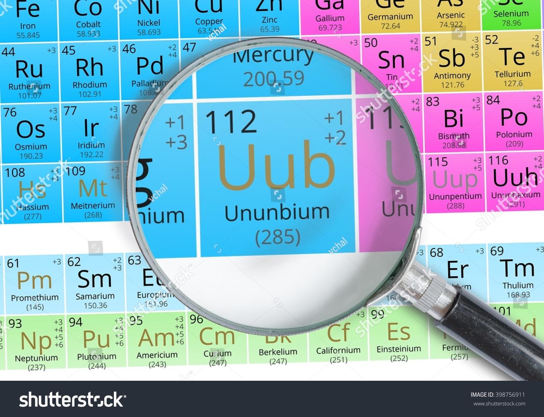 Uub periodic table images periodic table of elements list ununnium copernicium symbol uub element periodic stock photo urtaz Choice Image