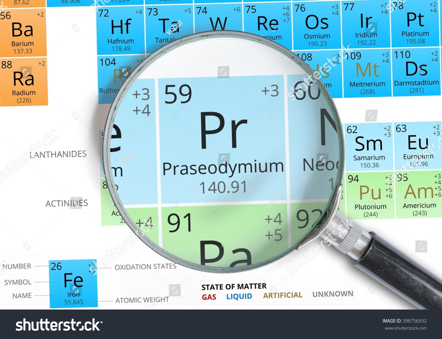 Praseodymium symbol pr element periodic table stock photo praseodymium symbol pr element of the periodic table zoomed with magnifying glass urtaz Gallery