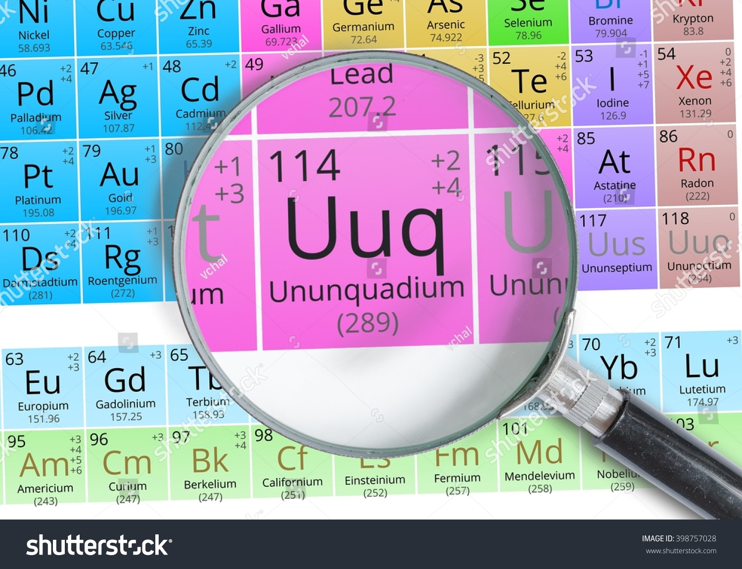 Ununquadium symbol uuq element periodic table stock photo edit now ununquadium symbol uuq element of the periodic table zoomed with magnifying glass urtaz Image collections