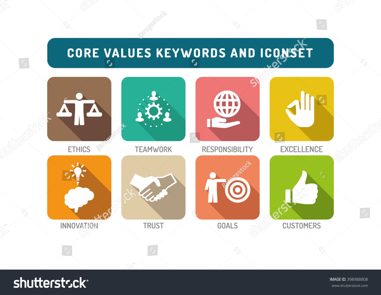 mission statement keywords