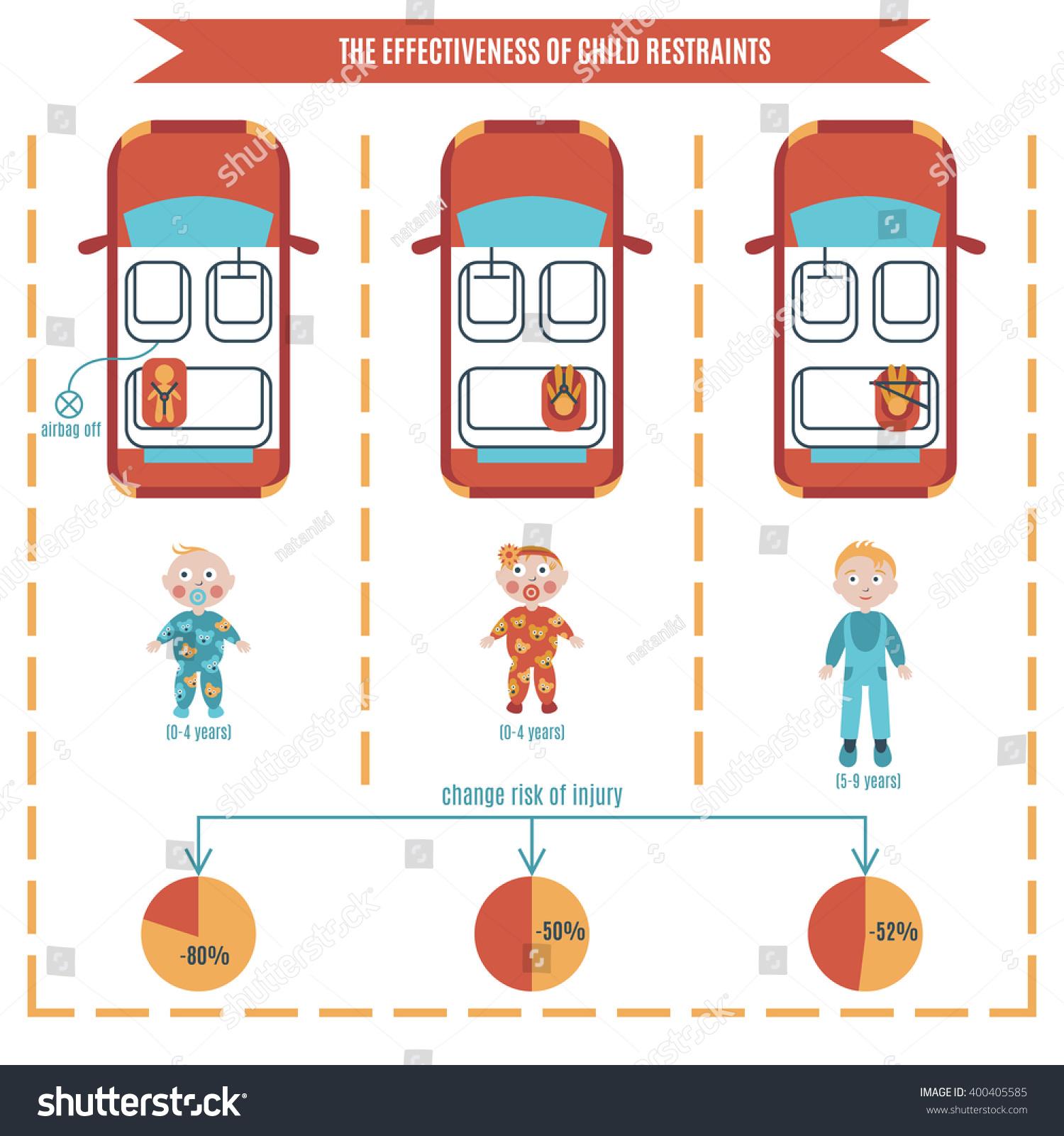 Effectiveness Child Restraints Crash Vector Child Stock