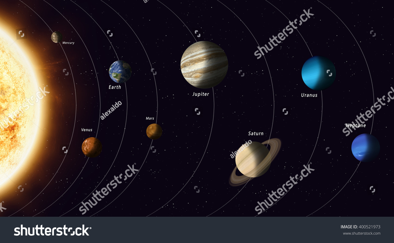 all the planets in solar system names - photo #39