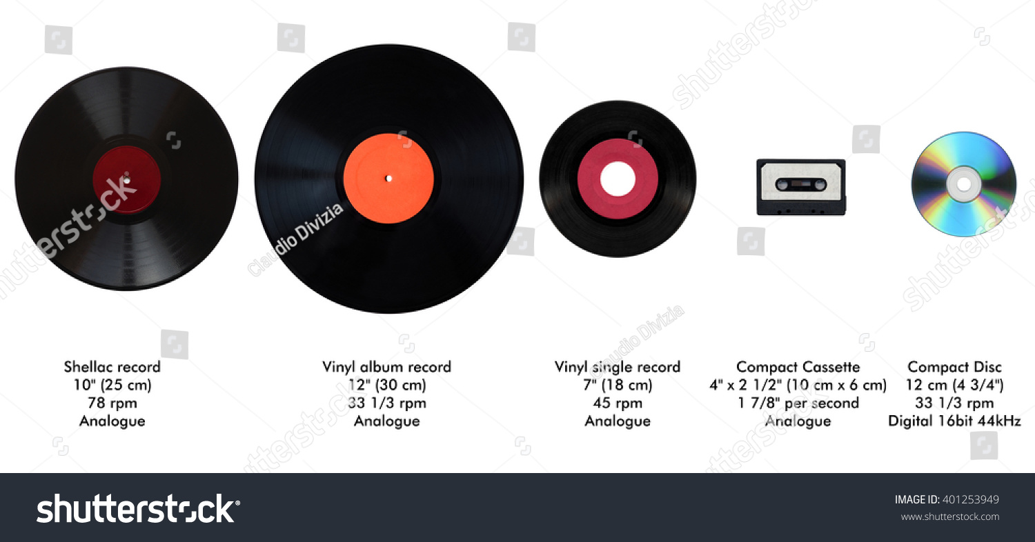 Royalty Free Size Comparison Of Many Analogue And