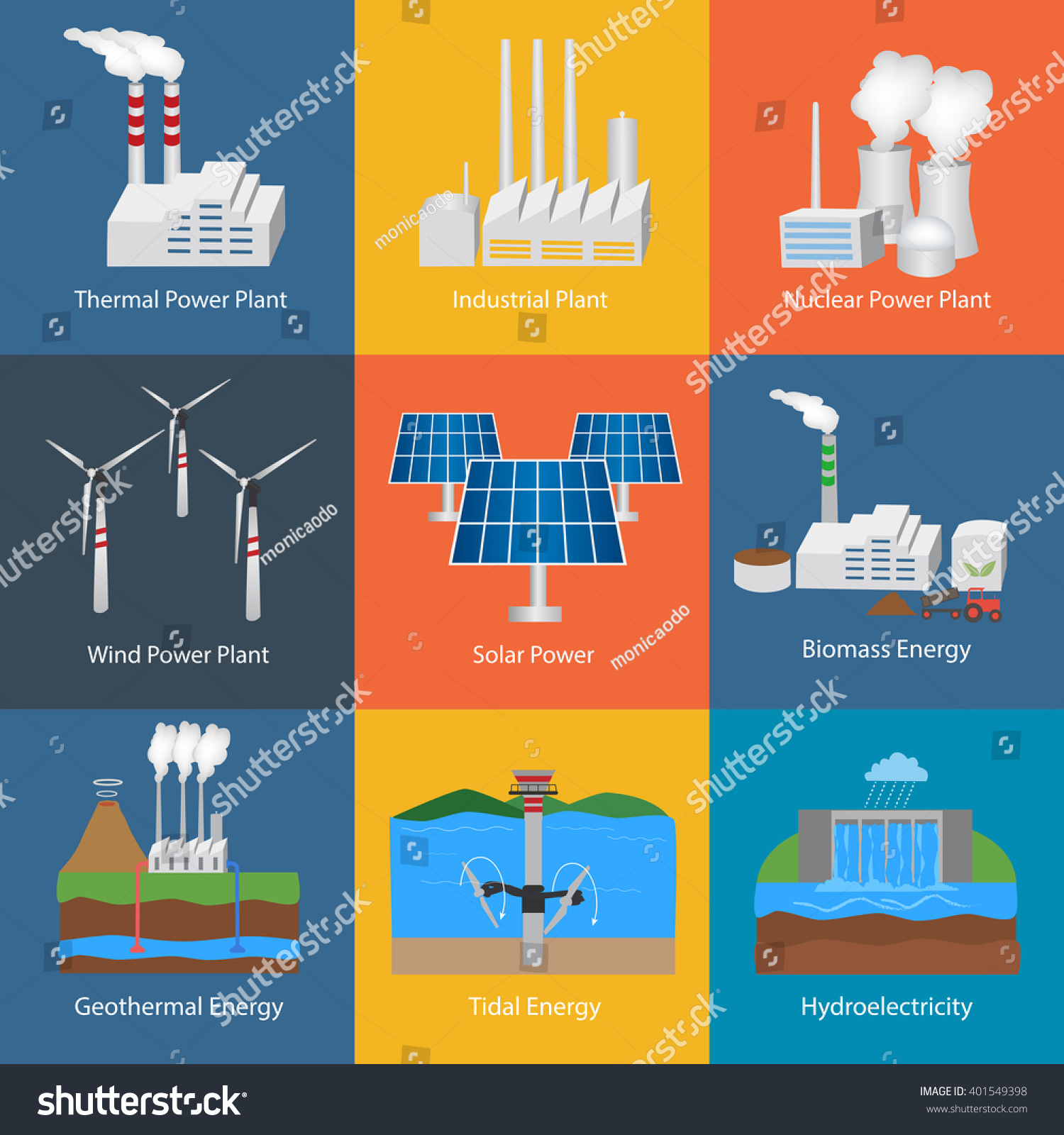 Illustration Different Power Plant Iconsthermal Hydro Stock Vector Layout Diagram With Nuclear Diesel Solar
