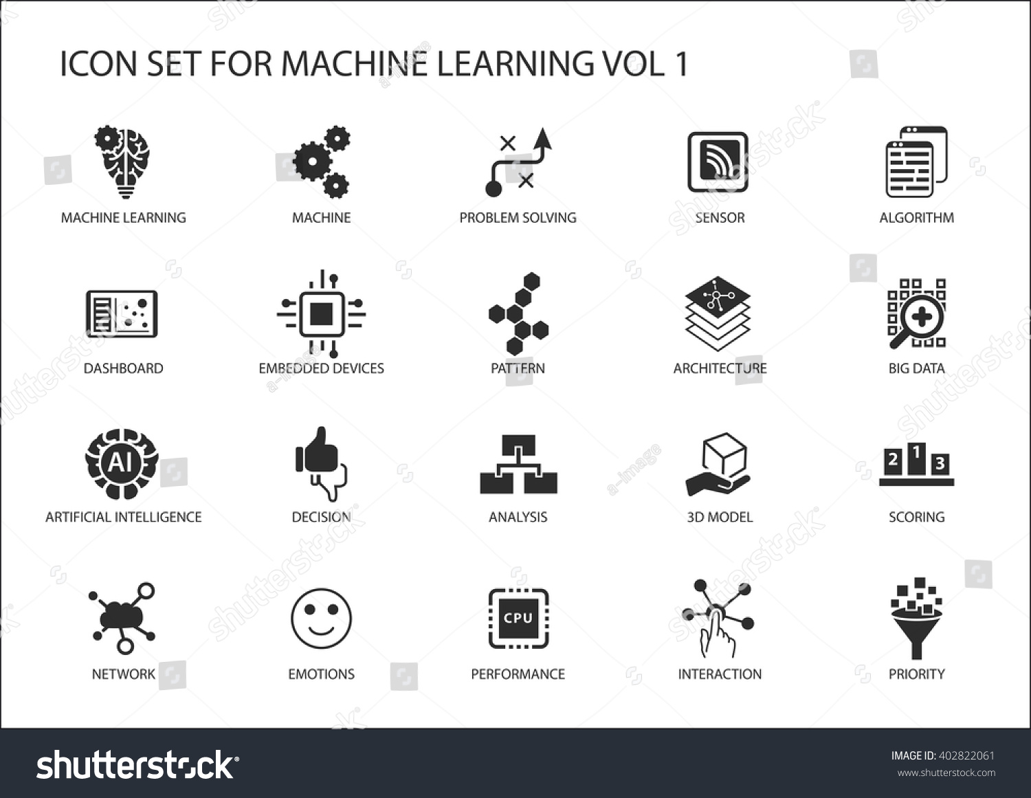 Network Analyzer Symbol : Smart machine learning vector icon set stock