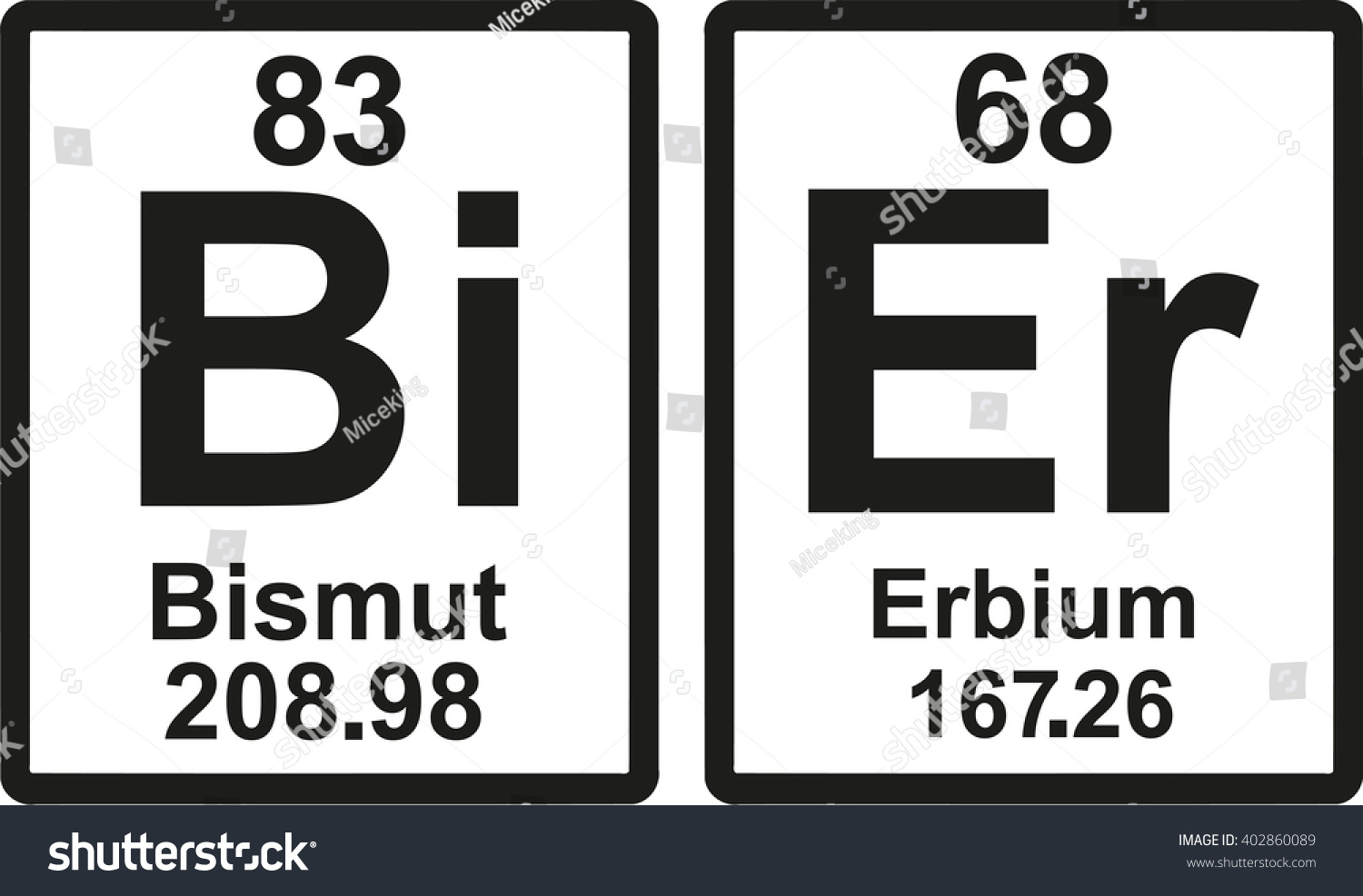 Periodic table jokes puns images periodic table images periodic table humor image collections periodic table images periodic table jokes puns gallery periodic table images gamestrikefo Image collections