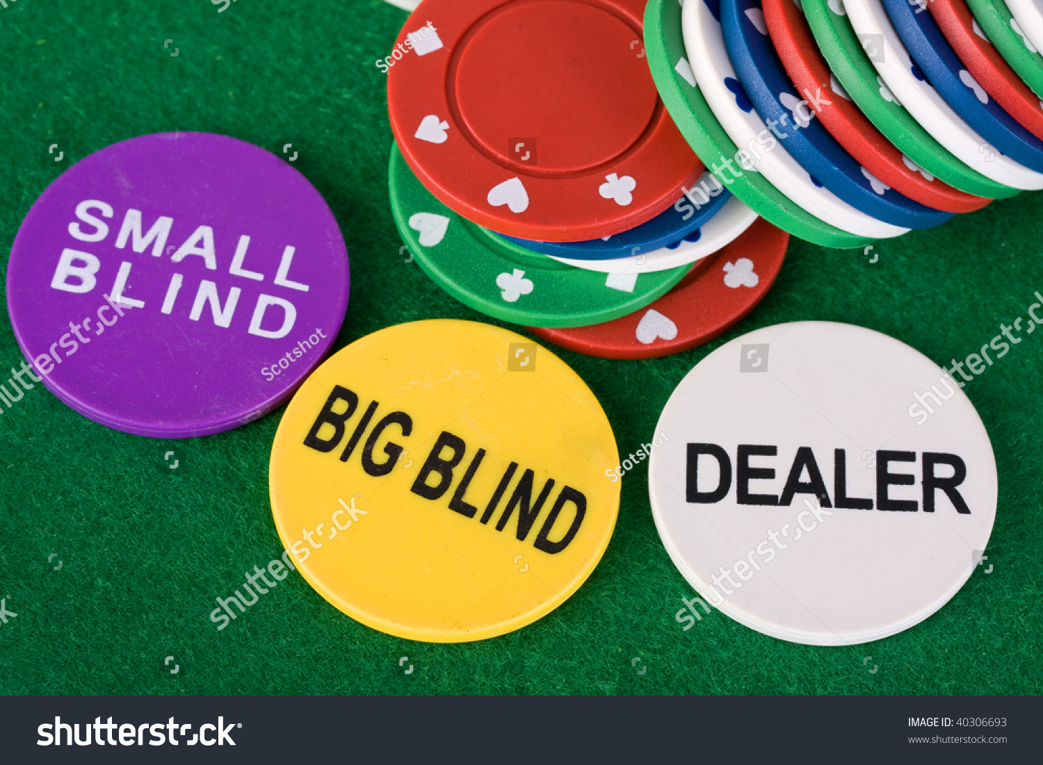 Big blind texas holdem