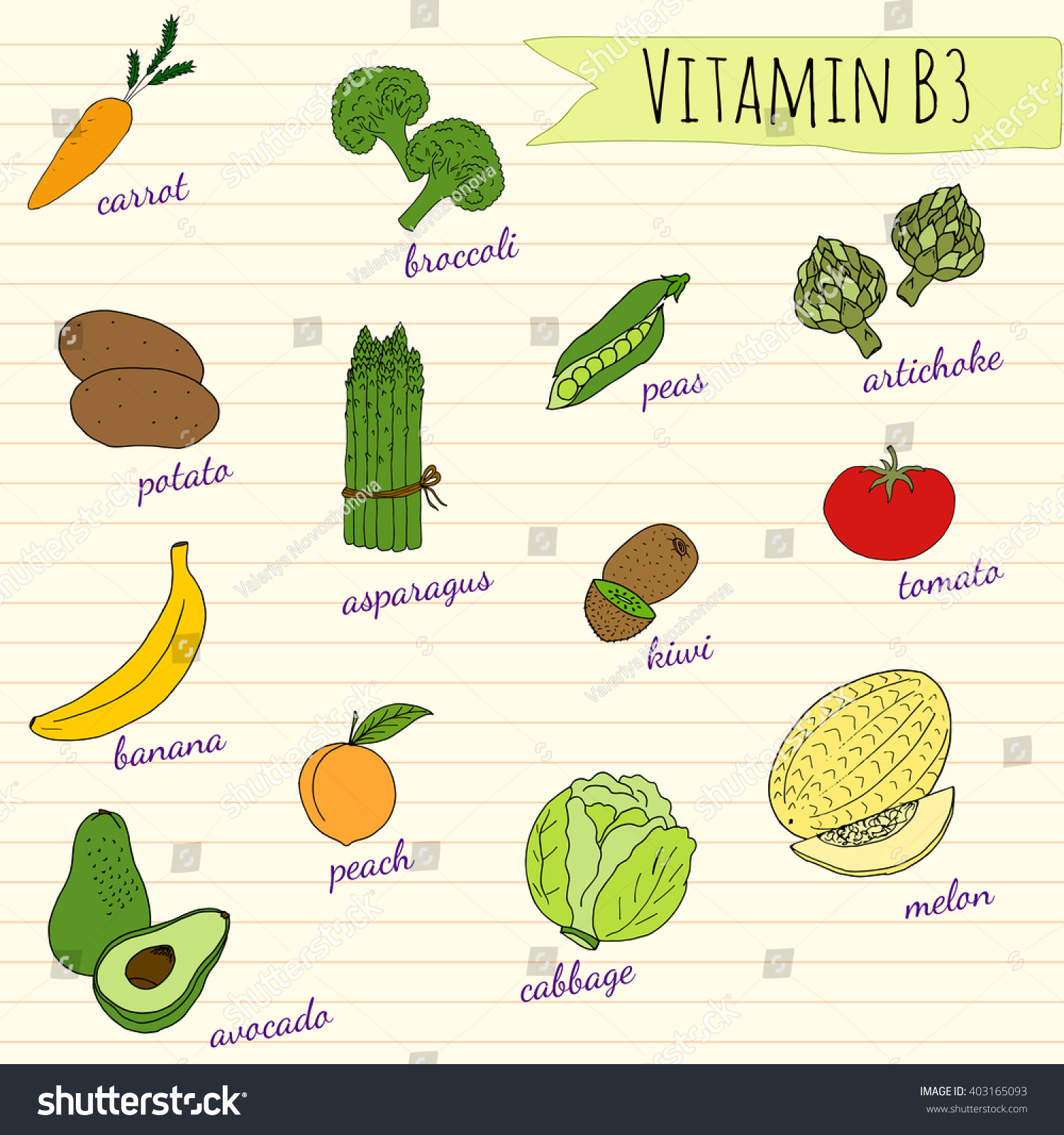 Is there vitamin B in vegetables and fruits 83