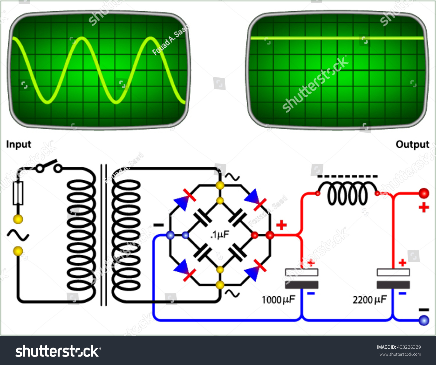 Pure Direct Current Power Supply Circuit Stock Vector Royalty Free Diagram With Waveform