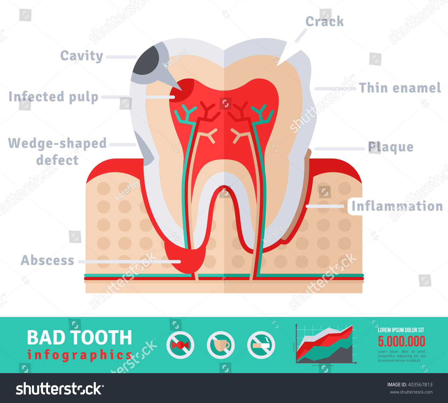 Bad Tooth Anatomy Flat Icon Concept Stock Vector Royalty Free